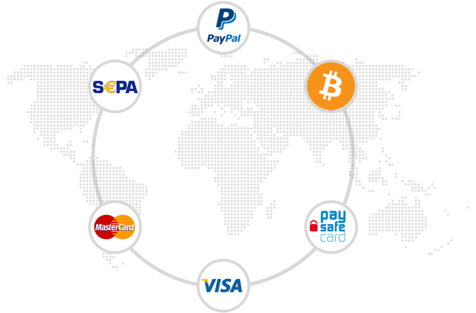 Bitcoins Lastschrift